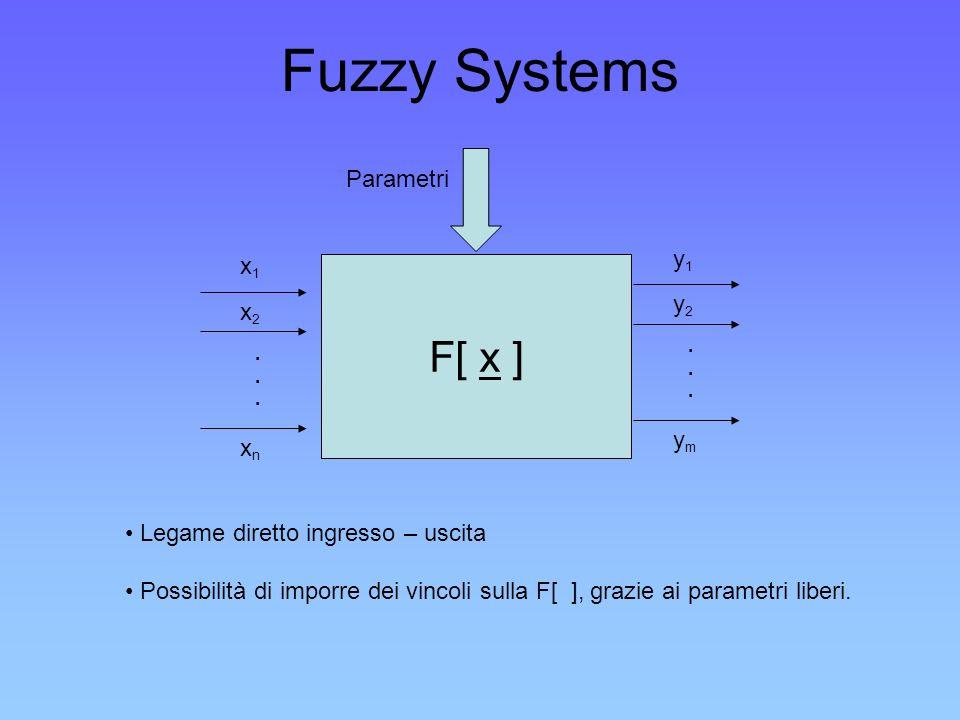 Fuzzy Systems F[ x ] Parametri y1 x1 y2 x2 ym xn